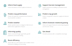 details about Agrimetrics products